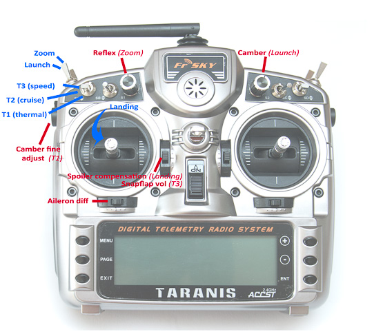 F3J / TD setup for Taranis and Horus